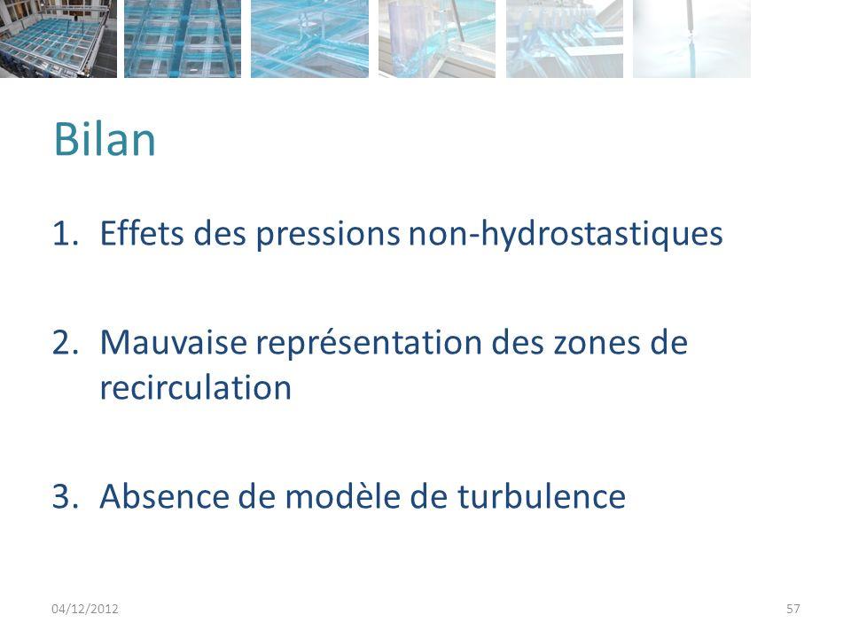 Bilan 1.Effets des pressions non-hydrostastiques 2.Mauvaise représentation des zones de recirculation 3.Absence de modèle de turbulence 04/12/201257