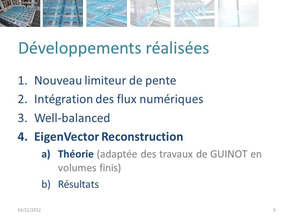 Développements réalisées 1.Nouveau limiteur de pente 2.Intégration des flux numériques 3.Well-balanced 4.EigenVector Reconstruction a)Théorie (adaptée des travaux de GUINOT en volumes finis) b)Résultats 04/12/20129