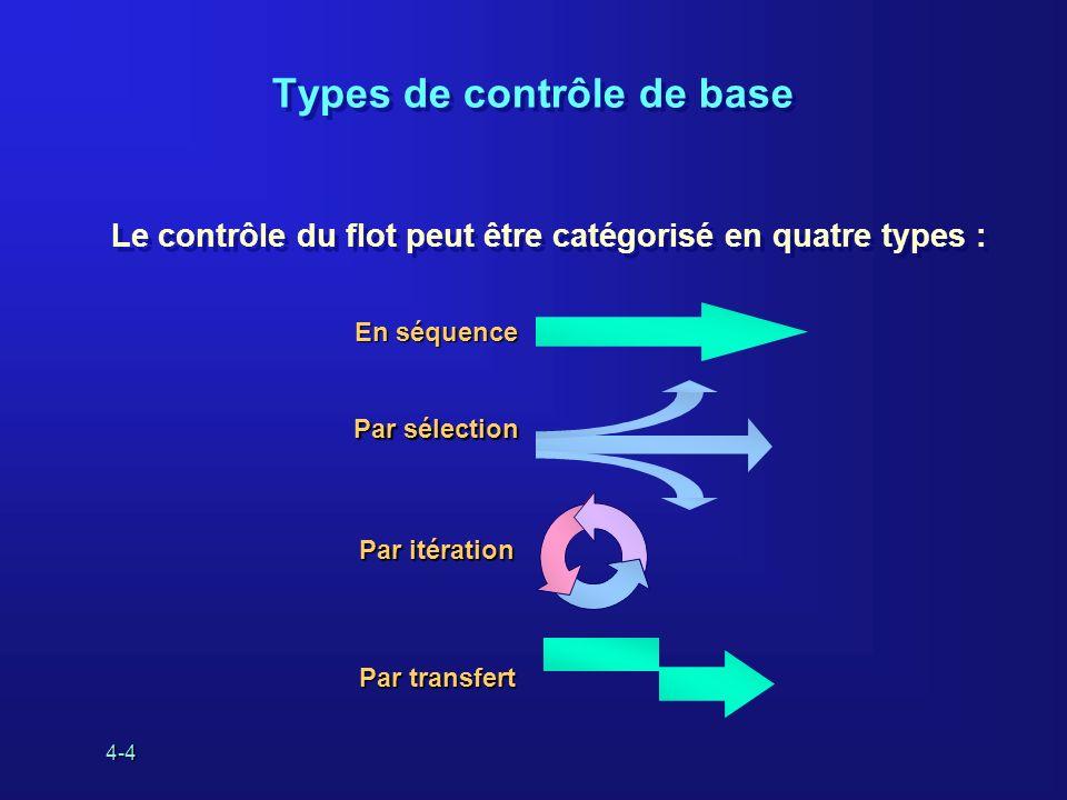 4-4 Types de contrôle de base Le contrôle du flot peut être catégorisé en quatre types : En séquence Par transfert Par sélection Par itération