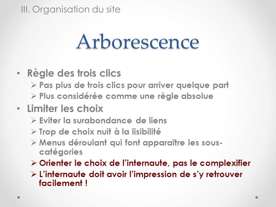 Arborescence Règle des trois clics Pas plus de trois clics pour arriver quelque part Plus considérée comme une règle absolue Limiter les choix Eviter