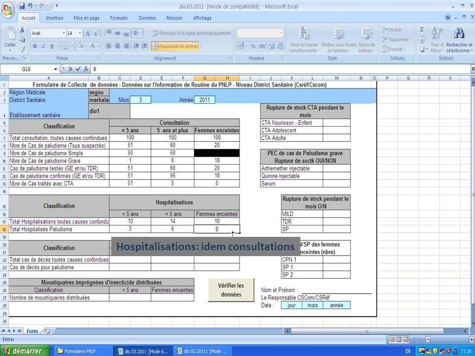 Hospitalisations: idem consultations