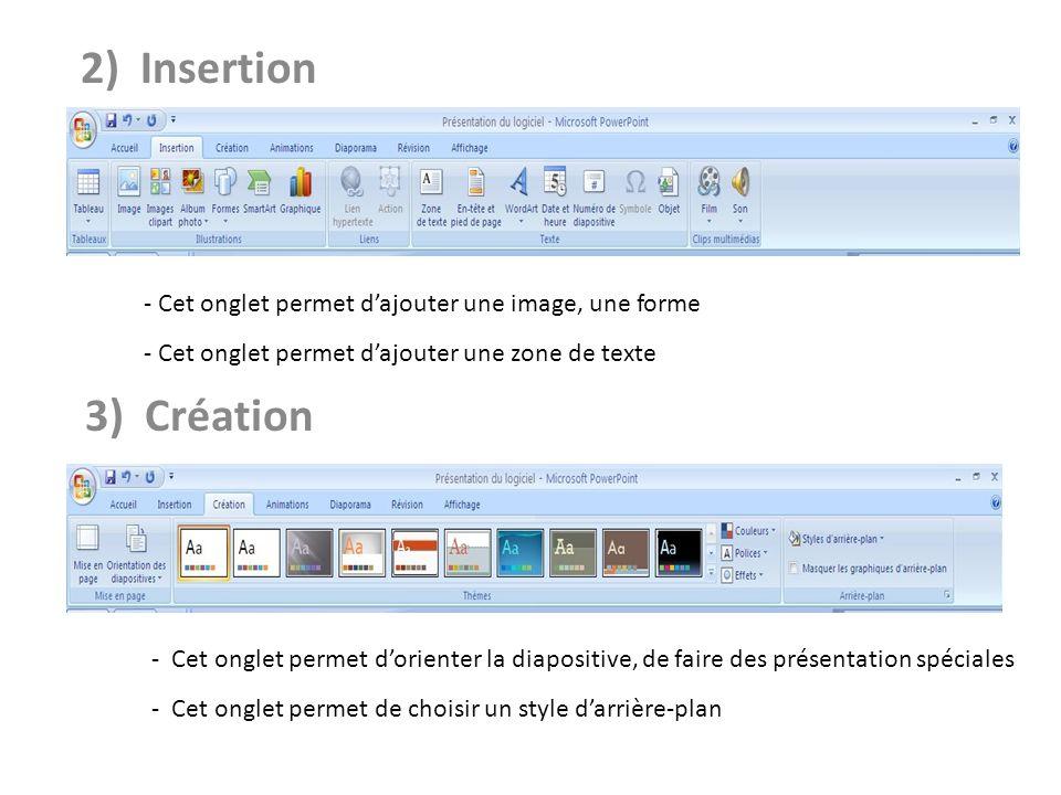 2) Insertion - Cet onglet permet dajouter une image, une forme - Cet onglet permet dajouter une zone de texte 3) Création - Cet onglet permet dorienter la diapositive, de faire des présentation spéciales - Cet onglet permet de choisir un style darrière-plan