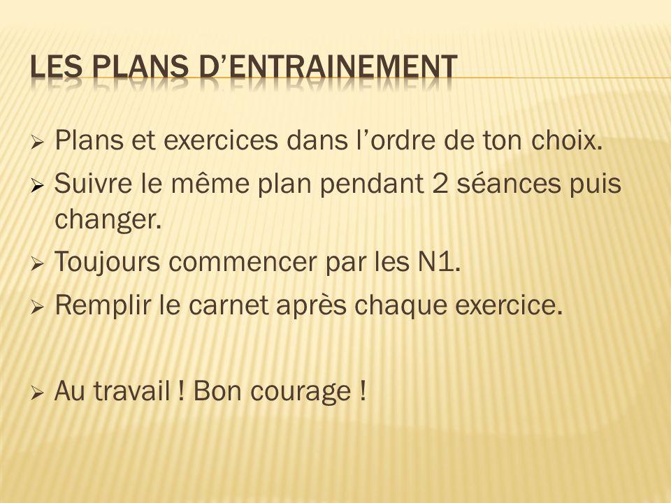 Plans et exercices dans lordre de ton choix. Suivre le même plan pendant 2 séances puis changer. Toujours commencer par les N1. Remplir le carnet aprè