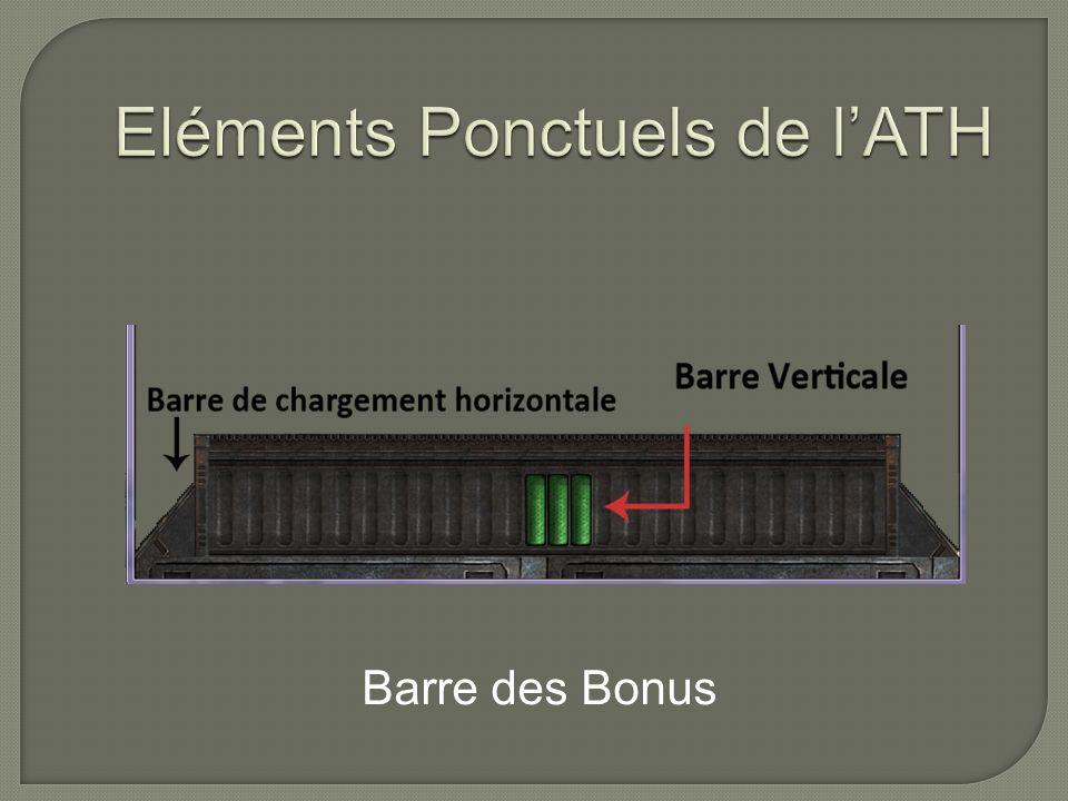 Eléments Ponctuels de lATH Barre des Bonus
