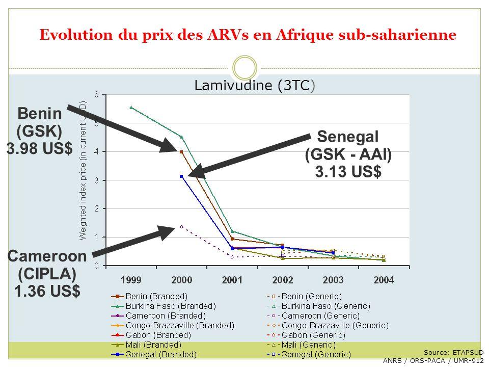 Evolution du prix des ARVs en Afrique sub-saharienne Benin (GSK) 3.98 US$ Cameroon (CIPLA) 1.36 US$ Senegal (GSK - AAI) 3.13 US$ Lamivudine (3TC) Sour