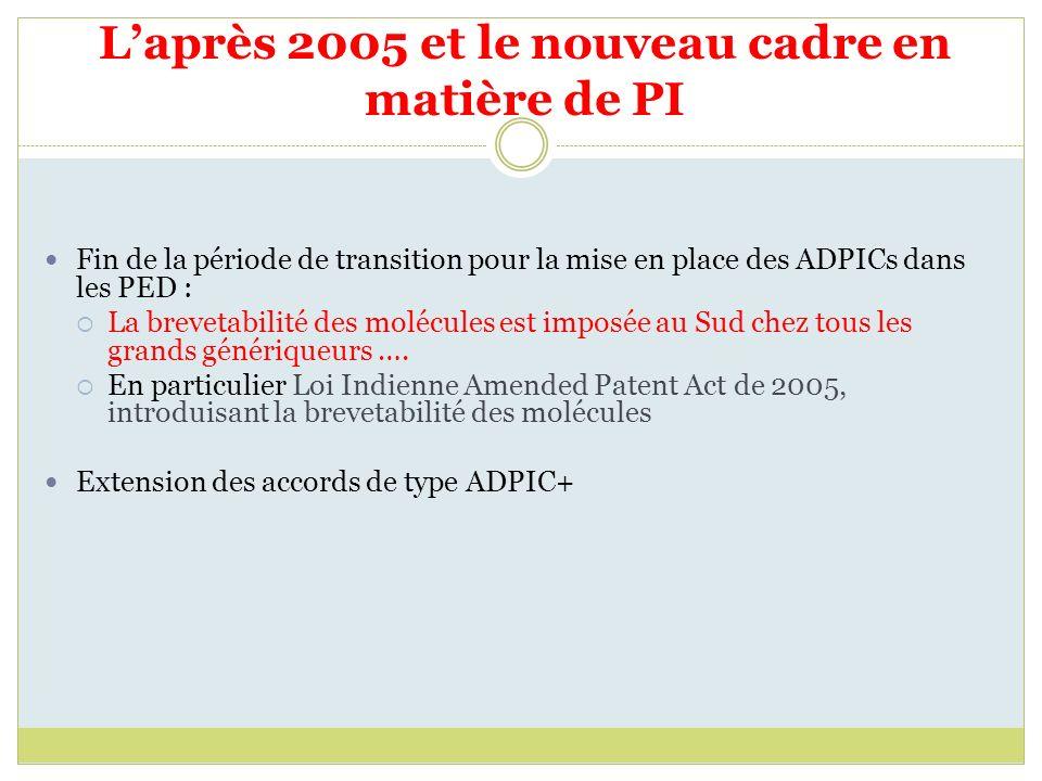 Laprès 2005 et le nouveau cadre en matière de PI Fin de la période de transition pour la mise en place des ADPICs dans les PED : La brevetabilité des