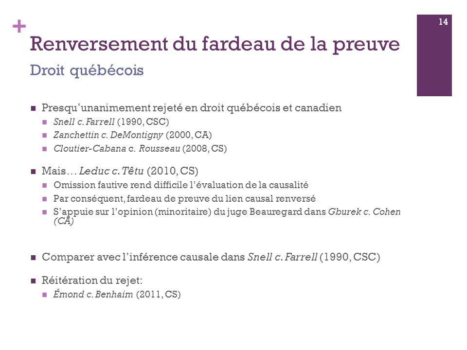 + Renversement du fardeau de la preuve Presquunanimement rejeté en droit québécois et canadien Snell c.