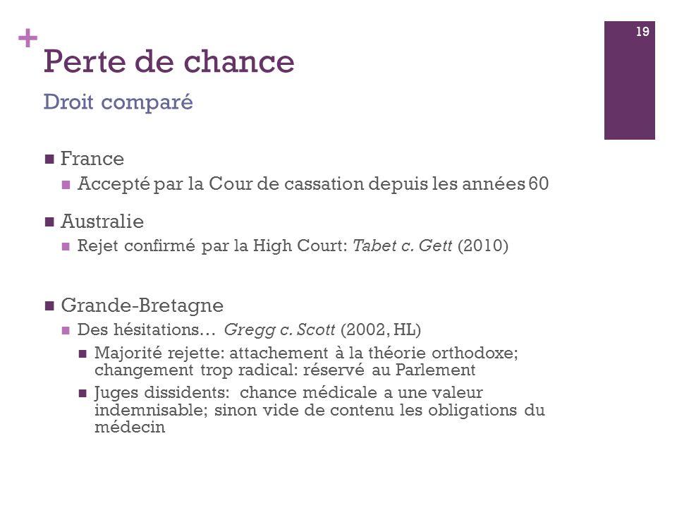+ Perte de chance France Accepté par la Cour de cassation depuis les années 60 Australie Rejet confirmé par la High Court: Tabet c.