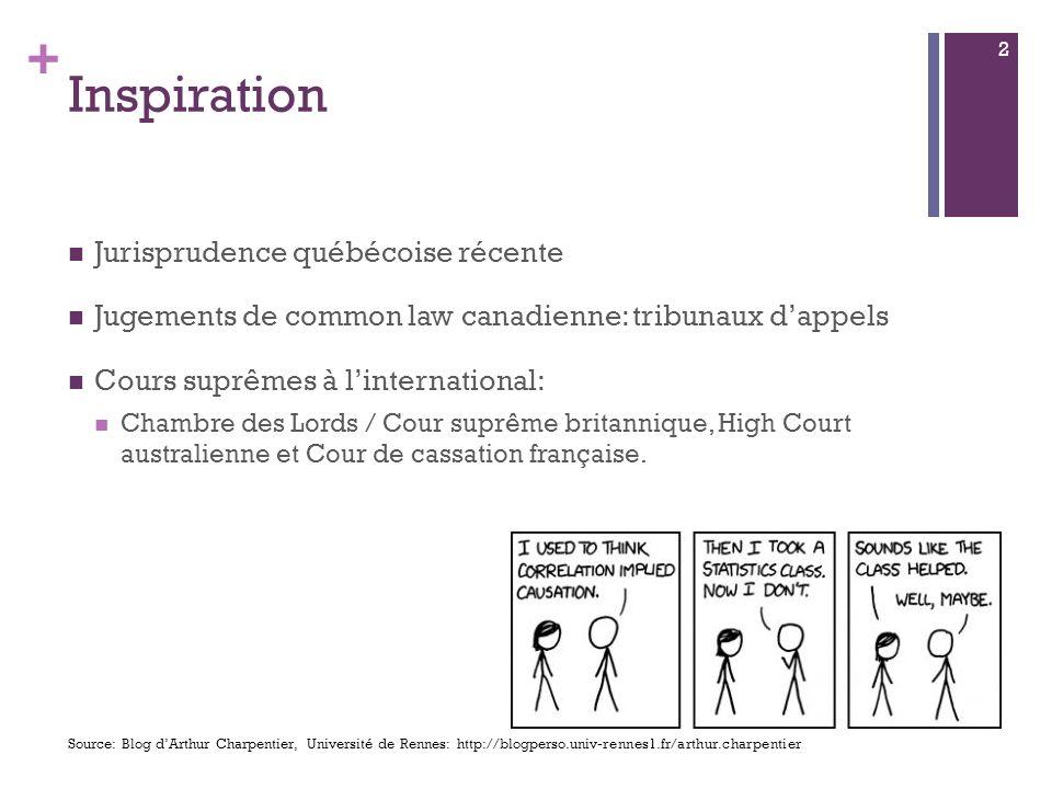 + Inspiration Jurisprudence québécoise récente Jugements de common law canadienne: tribunaux dappels Cours suprêmes à linternational: Chambre des Lords / Cour suprême britannique, High Court australienne et Cour de cassation française.