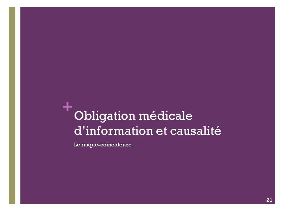 + Obligation médicale dinformation et causalité Le risque-coïncidence 21