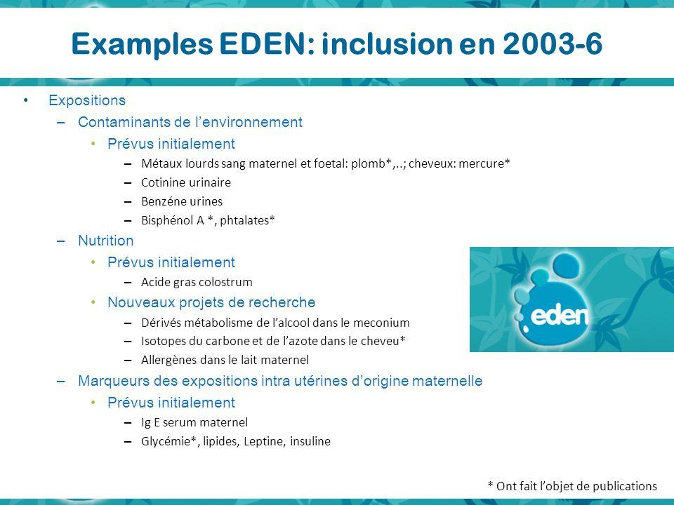 Examples EDEN: inclusion en 2003-6 Expositions – Contaminants de lenvironnement Prévus initialement – Métaux lourds sang maternel et foetal: plomb*,..