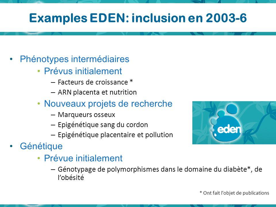 Examples EDEN: inclusion en 2003-6 Phénotypes intermédiaires Prévus initialement – Facteurs de croissance * – ARN placenta et nutrition Nouveaux proje