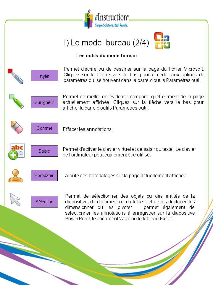 Les outils du mode bureau I) Le mode bureau (2/4) Permet d'écrire ou de dessiner sur la page du fichier Microsoft. Cliquez sur la flèche vers le bas p