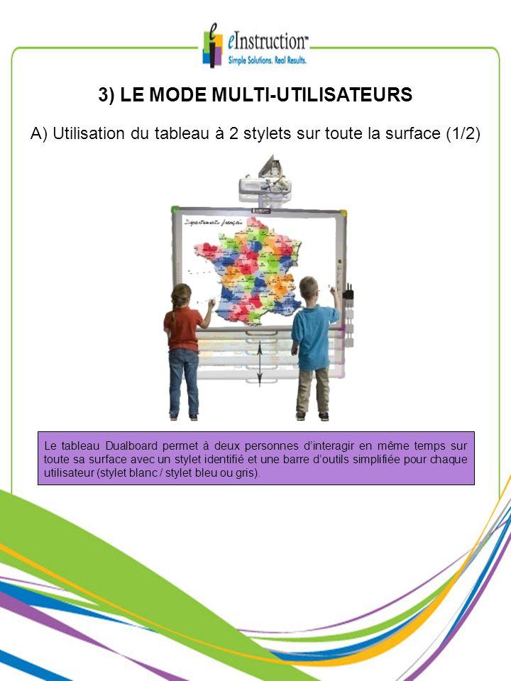 3) LE MODE MULTI-UTILISATEURS A) Utilisation du tableau à 2 stylets sur toute la surface (1/2) Le tableau Dualboard permet à deux personnes dinteragir