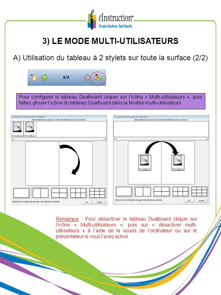 3) LE MODE MULTI-UTILISATEURS Pour configurer le tableau Dualboard cliquer sur licône « Multi-utilisateurs », puis faîtes glisser licône du tableau Du