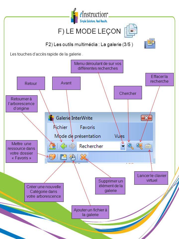 Les touches daccès rapide de la galerie. F2) Les outils multimédia : La galerie (3/5 ) F) LE MODE LEÇON Mettre une ressource dans votre dossier « Favo