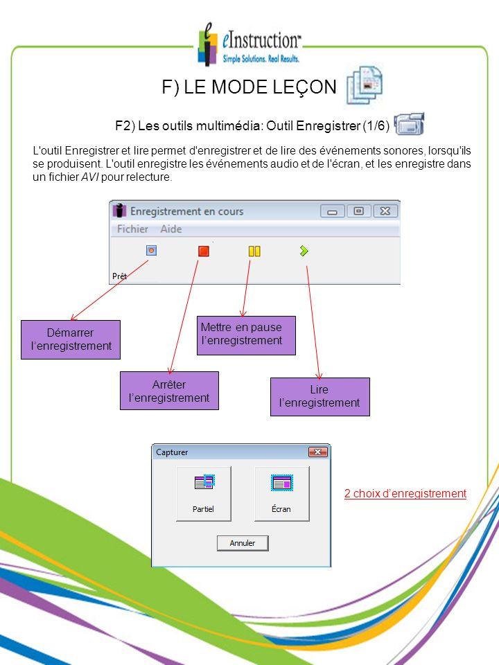 F2) Les outils multimédia: Outil Enregistrer (1/6) L'outil Enregistrer et lire permet d'enregistrer et de lire des événements sonores, lorsqu'ils se p