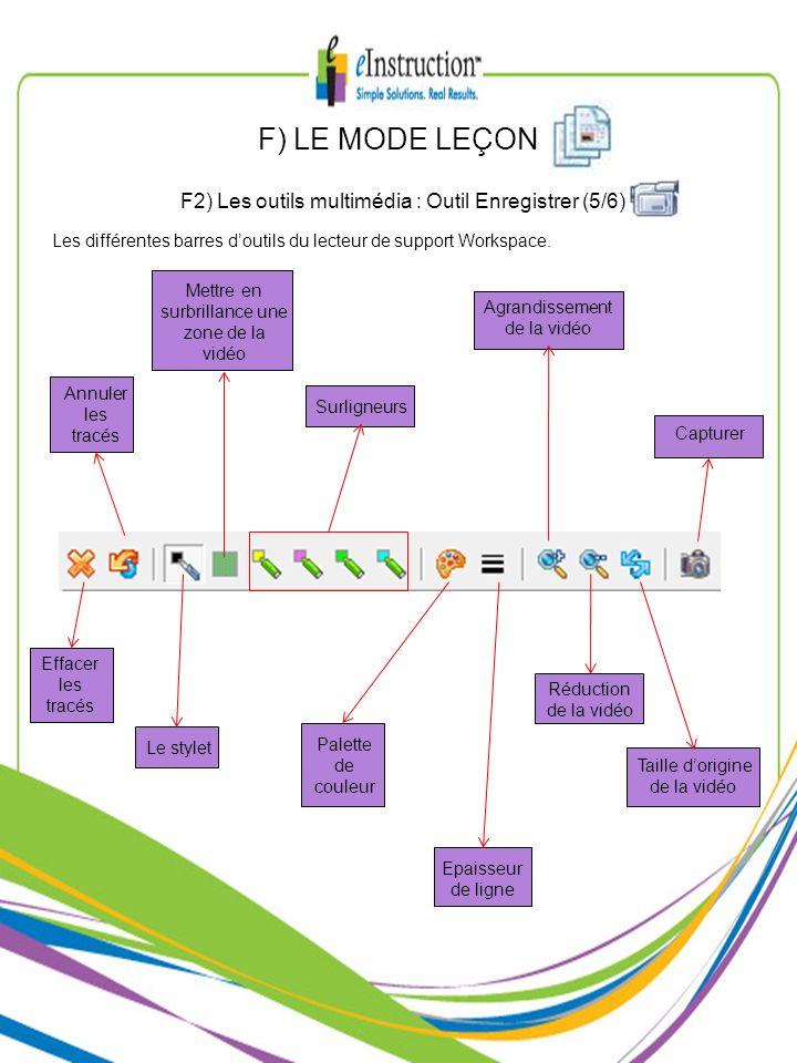 F) LE MODE LEÇON F2) Les outils multimédia : Outil Enregistrer (5/6) Les différentes barres doutils du lecteur de support Workspace. Annuler les tracé