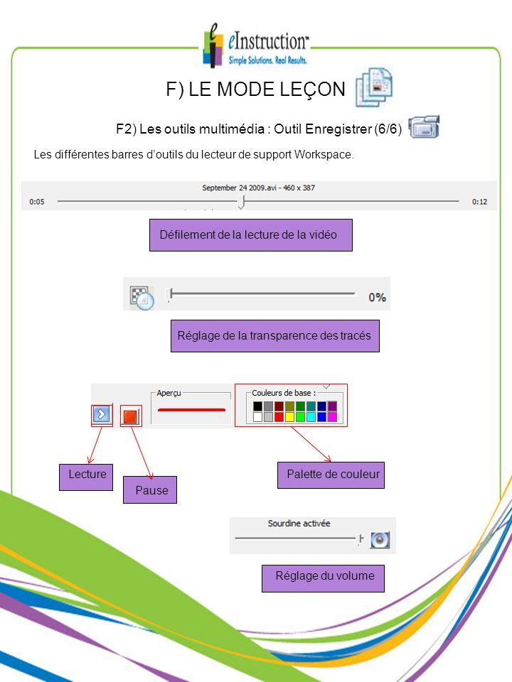 F) LE MODE LEÇON F2) Les outils multimédia : Outil Enregistrer (6/6) Les différentes barres doutils du lecteur de support Workspace. Lecture Pause Rég