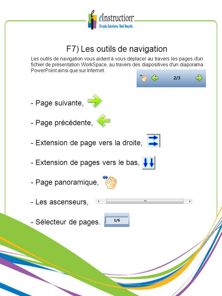 F7) Les outils de navigation Les outils de navigation vous aident à vous déplacer au travers les pages d'un fichier de présentation WorkSpace, au trav