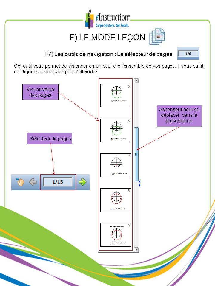 F) LE MODE LEÇON F7) Les outils de navigation : Le sélecteur de pages Cet outil vous permet de visionner en un seul clic lensemble de vos pages. Il vo