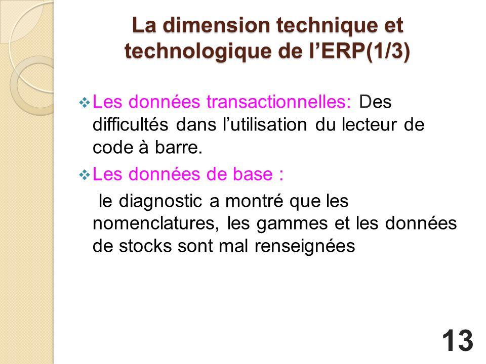 La dimension technique et technologique de lERP(1/3) Les données transactionnelles: Des difficultés dans lutilisation du lecteur de code à barre.