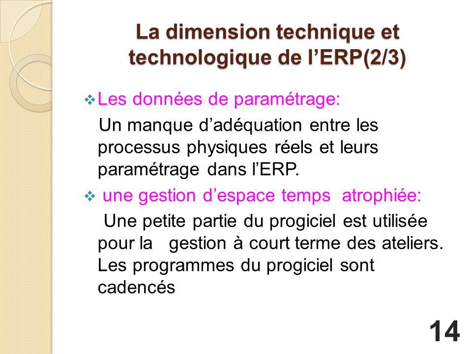La dimension technique et technologique de lERP(2/3) Les données de paramétrage: Un manque dadéquation entre les processus physiques réels et leurs paramétrage dans lERP.