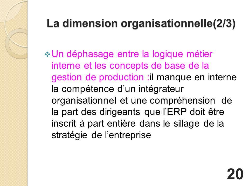 La dimension organisationnelle(2/3) Un déphasage entre la logique métier interne et les concepts de base de la gestion de production :il manque en interne la compétence dun intégrateur organisationnel et une compréhension de la part des dirigeants que lERP doit être inscrit à part entière dans le sillage de la stratégie de lentreprise 20