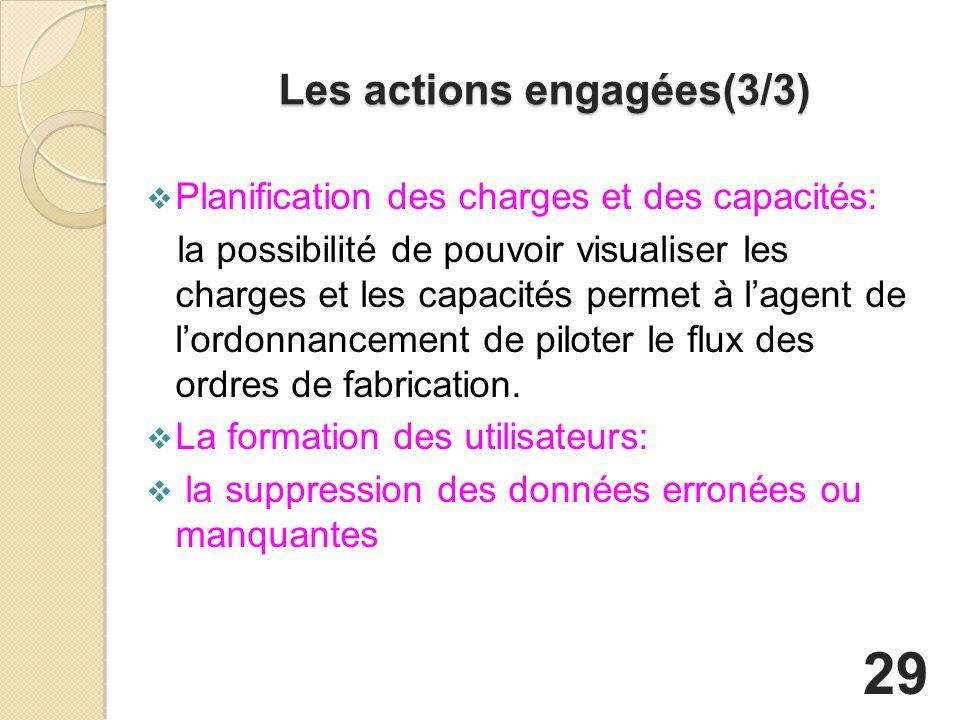 Les actions engagées(3/3) Planification des charges et des capacités: la possibilité de pouvoir visualiser les charges et les capacités permet à lagent de lordonnancement de piloter le flux des ordres de fabrication.