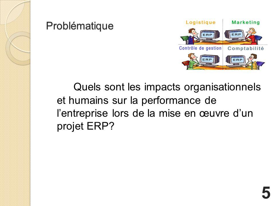Problématique Quels sont les impacts organisationnels et humains sur la performance de lentreprise lors de la mise en œuvre dun projet ERP.