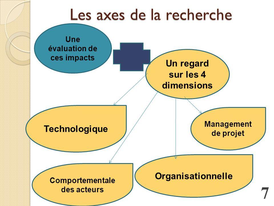 Une évaluation de ces impacts Un regard sur les 4 dimensions Technologique Comportementale des acteurs Organisationnelle Management de projet 7 Les axes de la recherche Les axes de la recherche