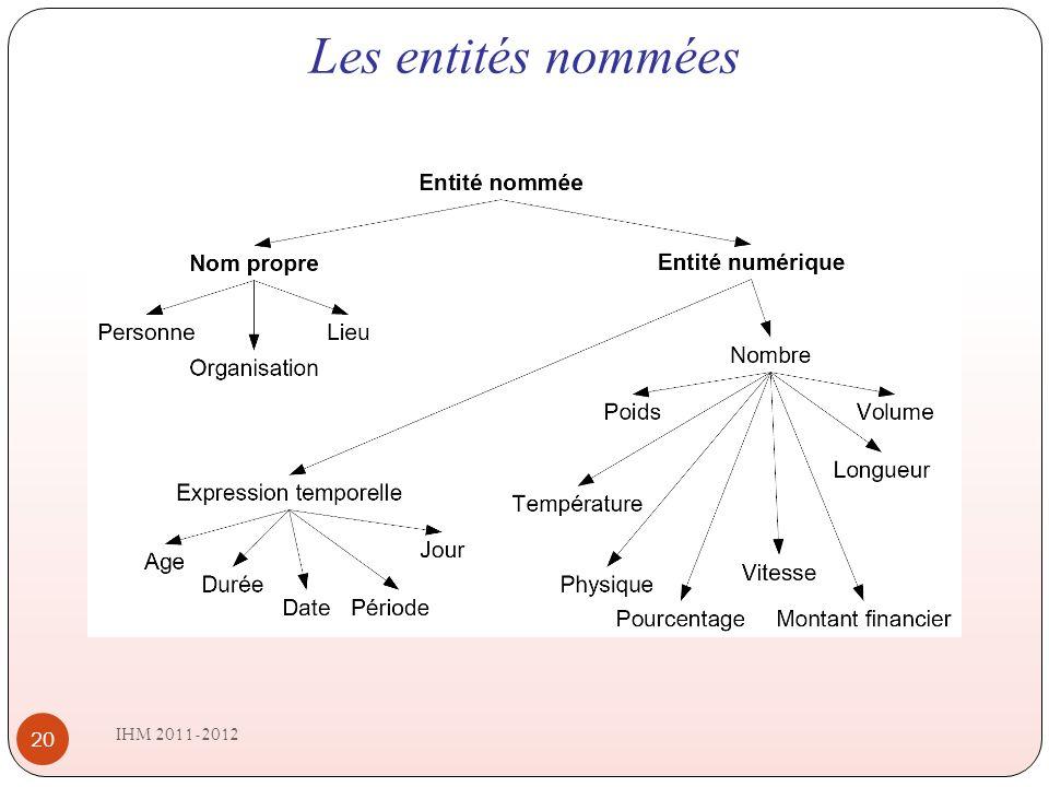 Les entités nommées IHM 2011-2012 20
