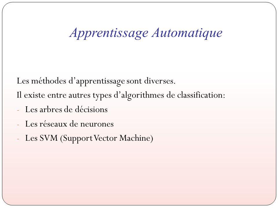 Apprentissage Automatique Les méthodes dapprentissage sont diverses.