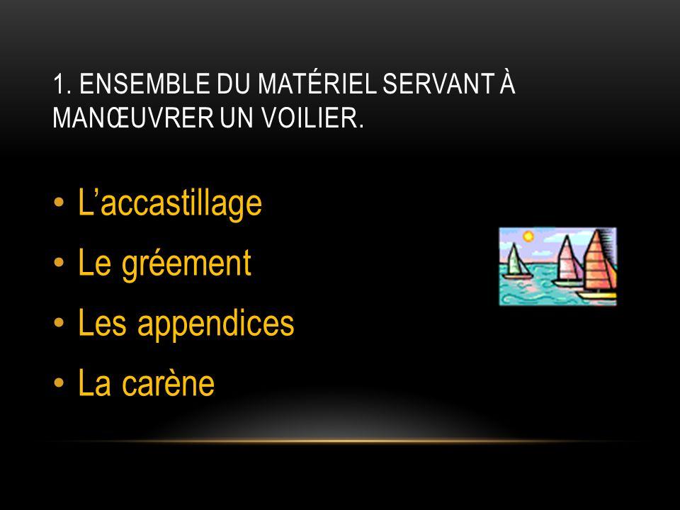 1.ENSEMBLE DU MATÉRIEL SERVANT À MANŒUVRER UN VOILIER.