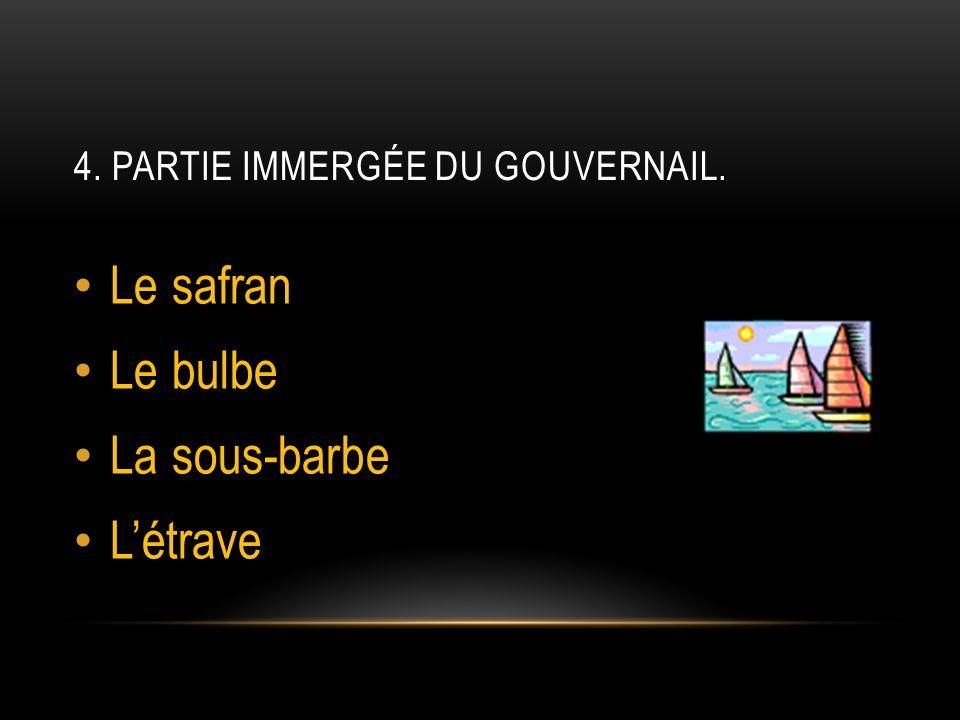 4. PARTIE IMMERGÉE DU GOUVERNAIL. Le safran Le bulbe La sous-barbe Létrave