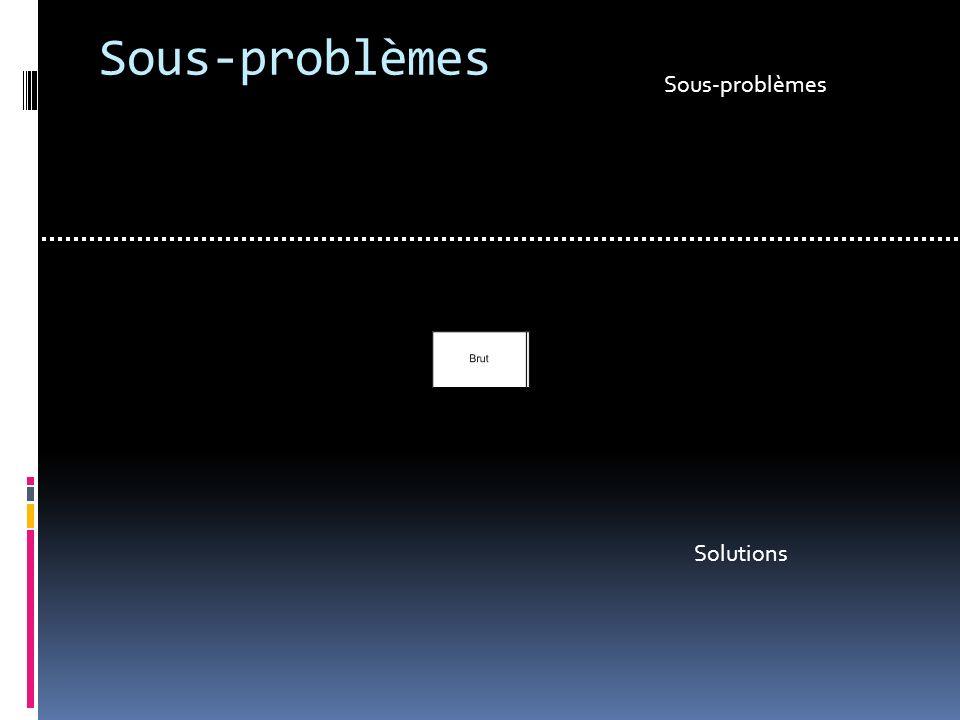 Sous-problèmes Solutions