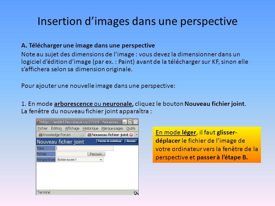 Insertion dimages dans une perspective A.