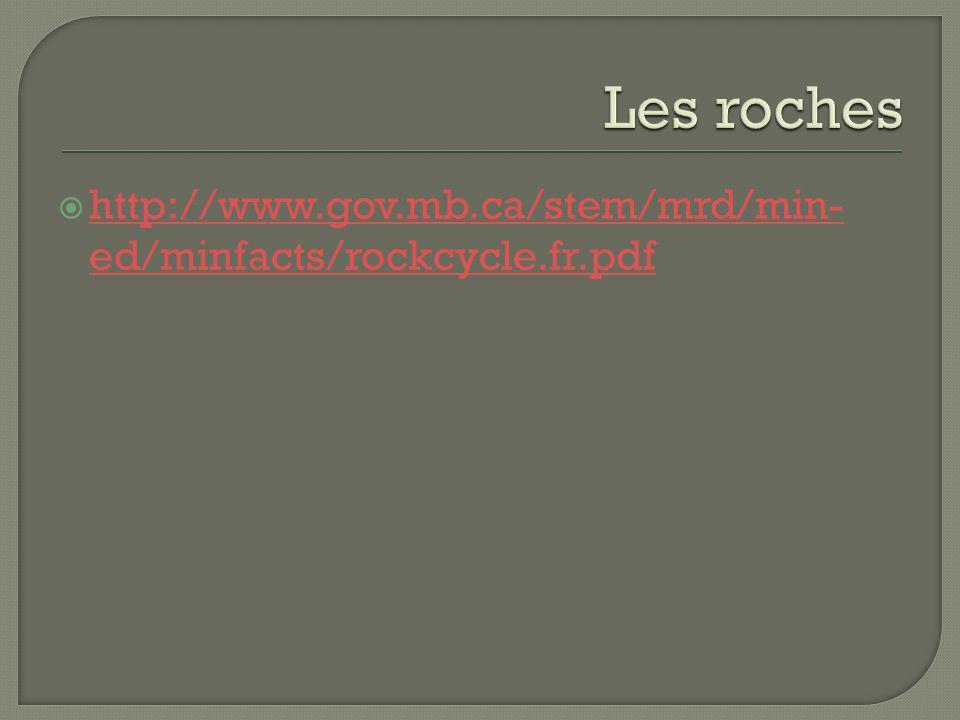 http://www.gov.mb.ca/stem/mrd/min- ed/minfacts/rockcycle.fr.pdf http://www.gov.mb.ca/stem/mrd/min- ed/minfacts/rockcycle.fr.pdf
