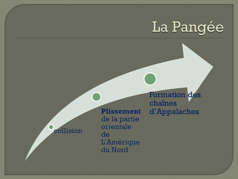 collision Plissement de la partie orientale de LAmérique du Nord Formation des chaînes dAppalaches