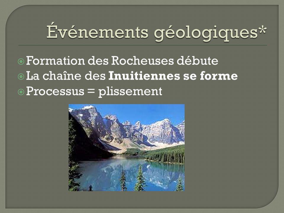 Formation des Rocheuses débute La chaîne des Inuitiennes se forme Processus = plissement