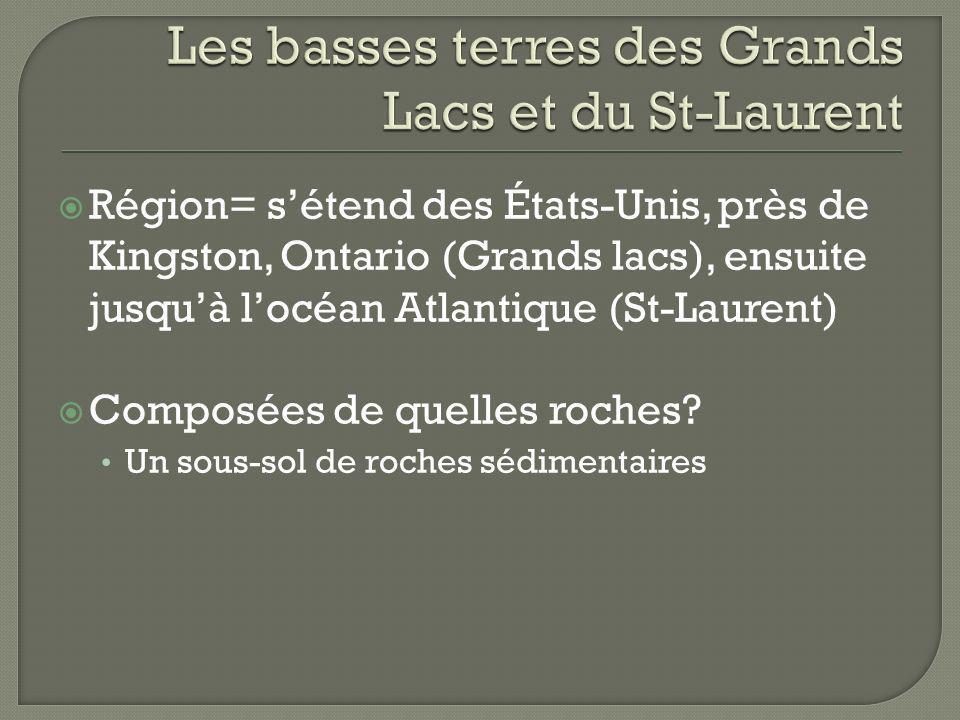 Région= sétend des États-Unis, près de Kingston, Ontario (Grands lacs), ensuite jusquà locéan Atlantique (St-Laurent) Composées de quelles roches? Un