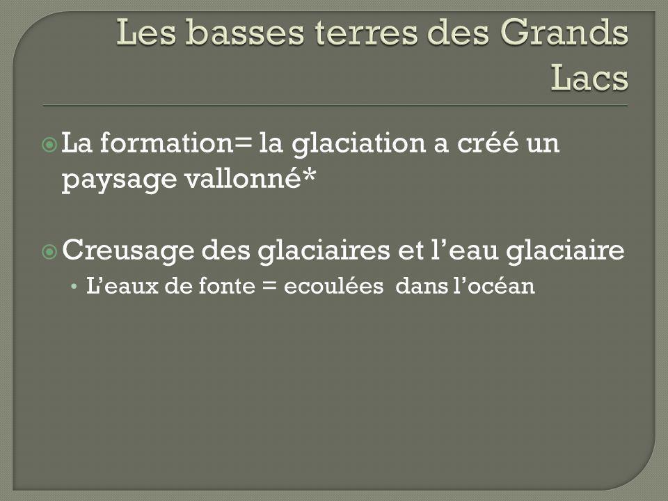La formation= la glaciation a créé un paysage vallonné* Creusage des glaciaires et leau glaciaire Leaux de fonte = ecoulées dans locéan