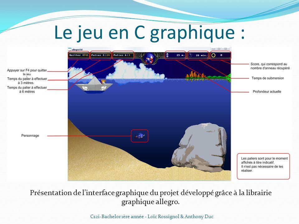 Le jeu en C graphique : Cs2i-Bachelor 1ère année - Loïc Rossignol & Anthony Duc Présentation de linterface graphique du projet développé grâce à la li