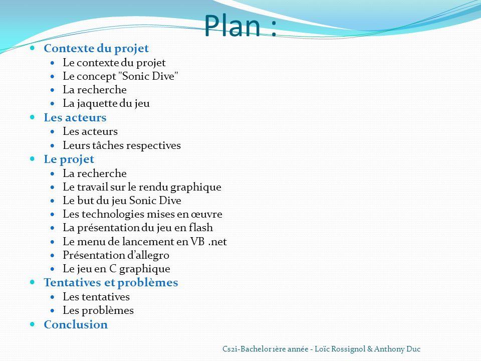 Plan : Contexte du projet Le contexte du projet Le concept
