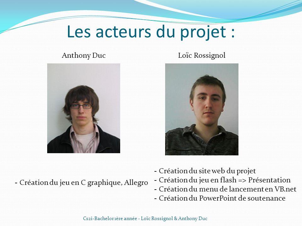 Les acteurs du projet : Anthony DucLoïc Rossignol - Création du jeu en C graphique, Allegro - Création du site web du projet - Création du jeu en flas