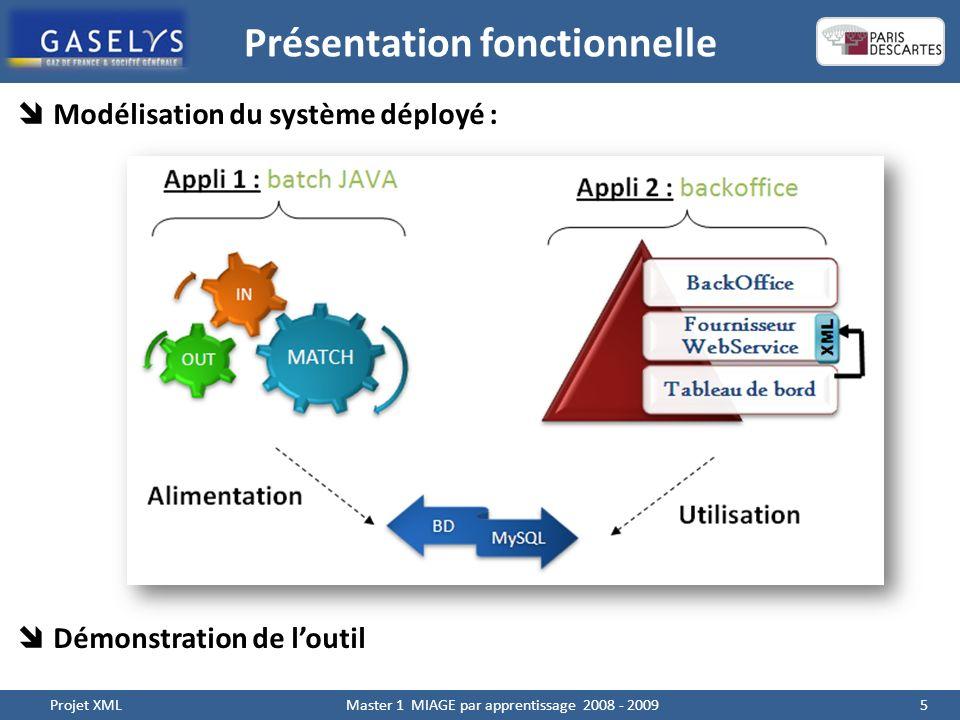 Présentation fonctionnelle 5 Projet XML Master 1 MIAGE par apprentissage 2008 - 2009 Modélisation du système déployé : Démonstration de loutil