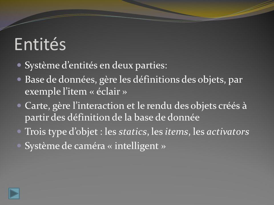Entités Système dentités en deux parties: Base de données, gère les définitions des objets, par exemple litem « éclair » Carte, gère linteraction et le rendu des objets créés à partir des définition de la base de donnée Trois type dobjet : les statics, les items, les activators Système de caméra « intelligent »