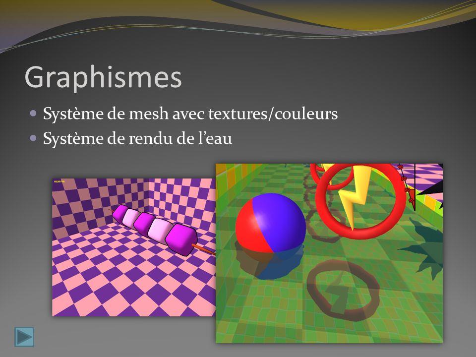 Graphismes Système de mesh avec textures/couleurs Système de rendu de leau