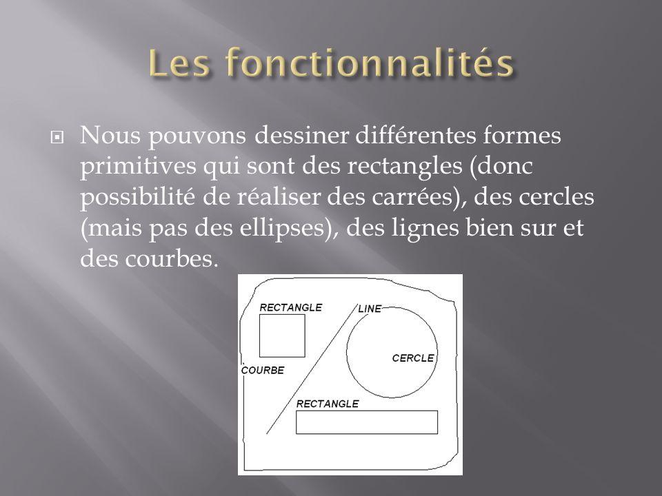 Nous pouvons dessiner différentes formes primitives qui sont des rectangles (donc possibilité de réaliser des carrées), des cercles (mais pas des ellipses), des lignes bien sur et des courbes.