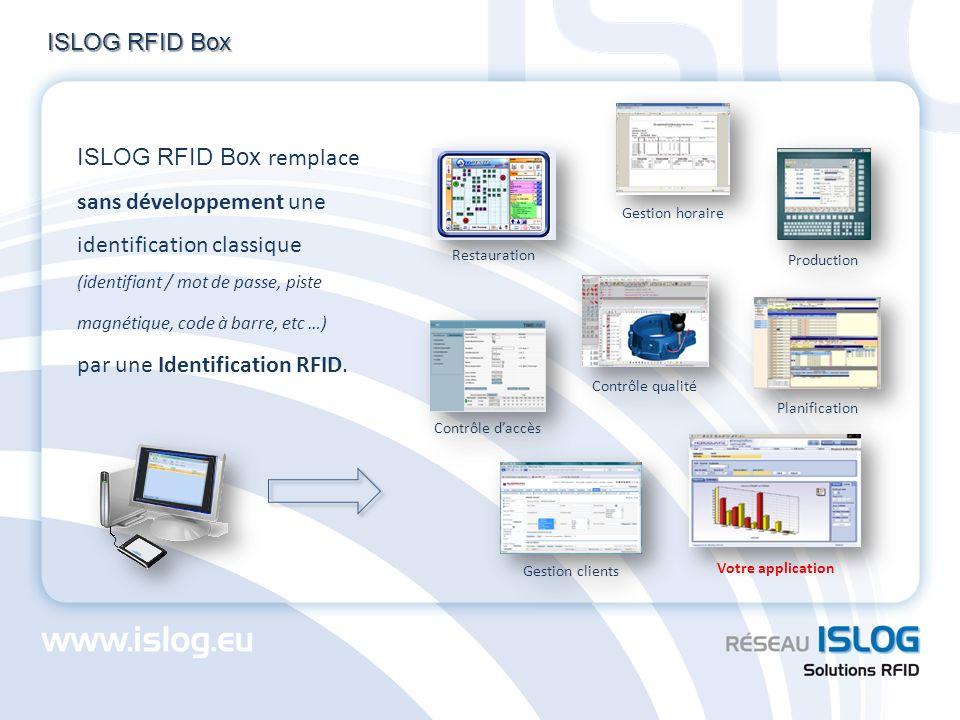 ISLOG RFID Box remplace sans développement une identification classique (identifiant / mot de passe, piste magnétique, code à barre, etc …) par une Id
